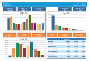 Sales Data Analysis Reporting for Uniwell POS solutions Melbourne